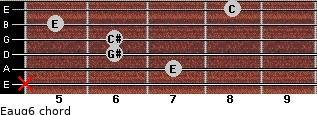 Eaug6 for guitar on frets x, 7, 6, 6, 5, 8