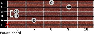 Eaug6 for guitar on frets x, 7, 6, 6, 9, 8