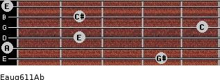 Eaug6/11/Ab for guitar on frets 4, 0, 2, 5, 2, 0