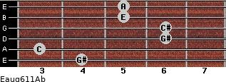 Eaug6/11/Ab for guitar on frets 4, 3, 6, 6, 5, 5