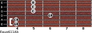 Eaug6/11/Ab for guitar on frets 4, 4, 6, 5, 5, 5