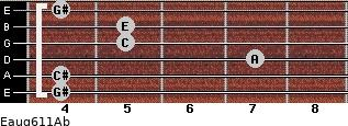 Eaug6/11/Ab for guitar on frets 4, 4, 7, 5, 5, 4