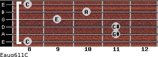 Eaug6/11/C for guitar on frets 8, 11, 11, 9, 10, 8