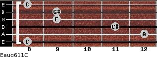 Eaug6/11/C for guitar on frets 8, 12, 11, 9, 9, 8