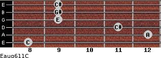 Eaug6/11/C for guitar on frets 8, 12, 11, 9, 9, 9