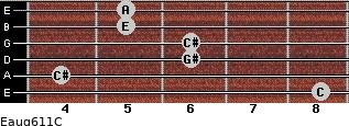 Eaug6/11/C for guitar on frets 8, 4, 6, 6, 5, 5