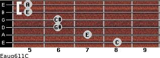 Eaug6/11/C for guitar on frets 8, 7, 6, 6, 5, 5