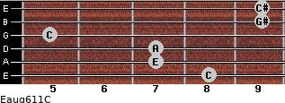 Eaug6/11/C for guitar on frets 8, 7, 7, 5, 9, 9