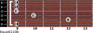 Eaug6/11/Db for guitar on frets 9, 12, 10, 9, 9, 9