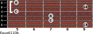 Eaug6/11/Db for guitar on frets 9, 7, 7, 5, 9, 5