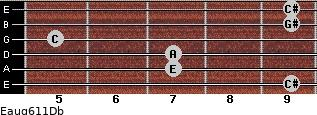 Eaug6/11/Db for guitar on frets 9, 7, 7, 5, 9, 9