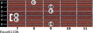 Eaug6/11/Db for guitar on frets 9, 7, 7, 9, 9, 8