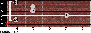Eaug6/11/Db for guitar on frets x, 4, 7, 5, 5, 4