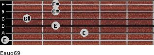 Eaug6/9 for guitar on frets 0, 3, 2, 1, 2, 2