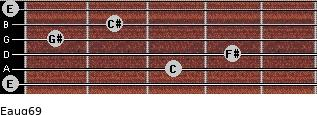 Eaug6/9 for guitar on frets 0, 3, 4, 1, 2, 0