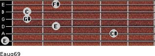 Eaug6/9 for guitar on frets 0, 4, 2, 1, 1, 2