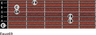 Eaug6/9 for guitar on frets 0, 4, 4, 1, 1, 2
