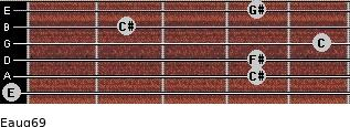 Eaug6/9 for guitar on frets 0, 4, 4, 5, 2, 4
