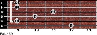 Eaug6/9 for guitar on frets 12, 9, 10, 11, 9, 9