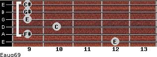 Eaug6/9 for guitar on frets 12, 9, 10, 9, 9, 9
