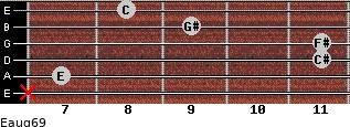 Eaug6/9 for guitar on frets x, 7, 11, 11, 9, 8