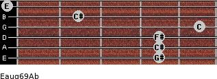 Eaug6/9/Ab for guitar on frets 4, 4, 4, 5, 2, 0