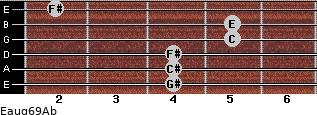 Eaug6/9/Ab for guitar on frets 4, 4, 4, 5, 5, 2