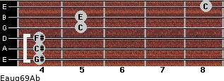 Eaug6/9/Ab for guitar on frets 4, 4, 4, 5, 5, 8