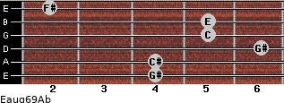 Eaug6/9/Ab for guitar on frets 4, 4, 6, 5, 5, 2