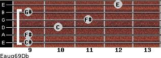 Eaug6/9/Db for guitar on frets 9, 9, 10, 11, 9, 12