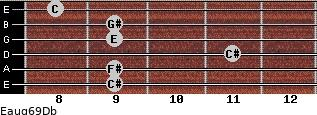 Eaug6/9/Db for guitar on frets 9, 9, 11, 9, 9, 8