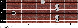 Eaug6/9/Db for guitar on frets 9, 9, 6, 9, 9, 8