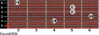 Eaug6/9/Db for guitar on frets x, 4, 6, 5, 5, 2