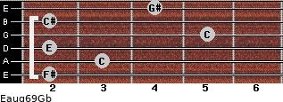 Eaug6/9/Gb for guitar on frets 2, 3, 2, 5, 2, 4