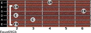 Eaug6/9/Gb for guitar on frets 2, 3, 2, 6, 2, 4