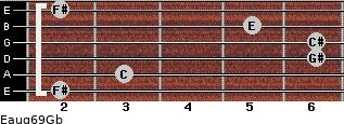 Eaug6/9/Gb for guitar on frets 2, 3, 6, 6, 5, 2