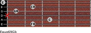 Eaug6/9/Gb for guitar on frets 2, 3, x, 1, 2, 0