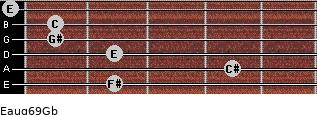 Eaug6/9/Gb for guitar on frets 2, 4, 2, 1, 1, 0