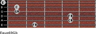 Eaug6/9/Gb for guitar on frets 2, 4, 4, 1, 1, 0