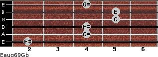 Eaug6/9/Gb for guitar on frets 2, 4, 4, 5, 5, 4
