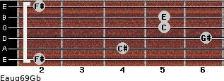 Eaug6/9/Gb for guitar on frets 2, 4, 6, 5, 5, 2