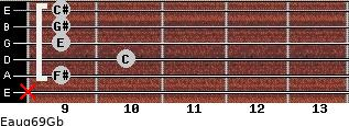 Eaug6/9/Gb for guitar on frets x, 9, 10, 9, 9, 9