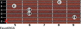Eaug6/9/Gb for guitar on frets x, 9, 6, 6, 5, 8