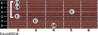 Eaug6/9/G# for guitar on frets 4, 3, 2, 5, 2, 2