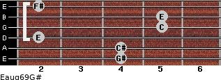 Eaug6/9/G# for guitar on frets 4, 4, 2, 5, 5, 2
