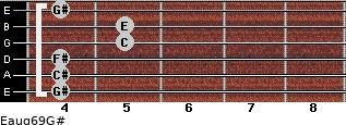 Eaug6/9/G# for guitar on frets 4, 4, 4, 5, 5, 4