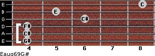 Eaug6/9/G# for guitar on frets 4, 4, 4, 6, 5, 8