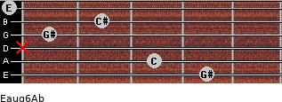 Eaug6/Ab for guitar on frets 4, 3, x, 1, 2, 0