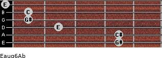 Eaug6/Ab for guitar on frets 4, 4, 2, 1, 1, 0