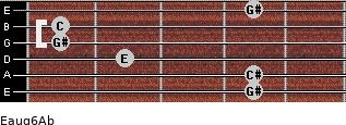 Eaug6/Ab for guitar on frets 4, 4, 2, 1, 1, 4